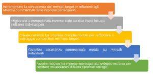 siti di incontri gratuiti in Romania