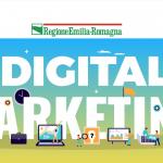Competenze in Digital Marketing con specializzazione in comunicazione promozione e pubblicità
